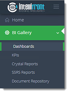 KPI's and Dashboards: Viewing Dashboards in User View in IntelliFront BI.