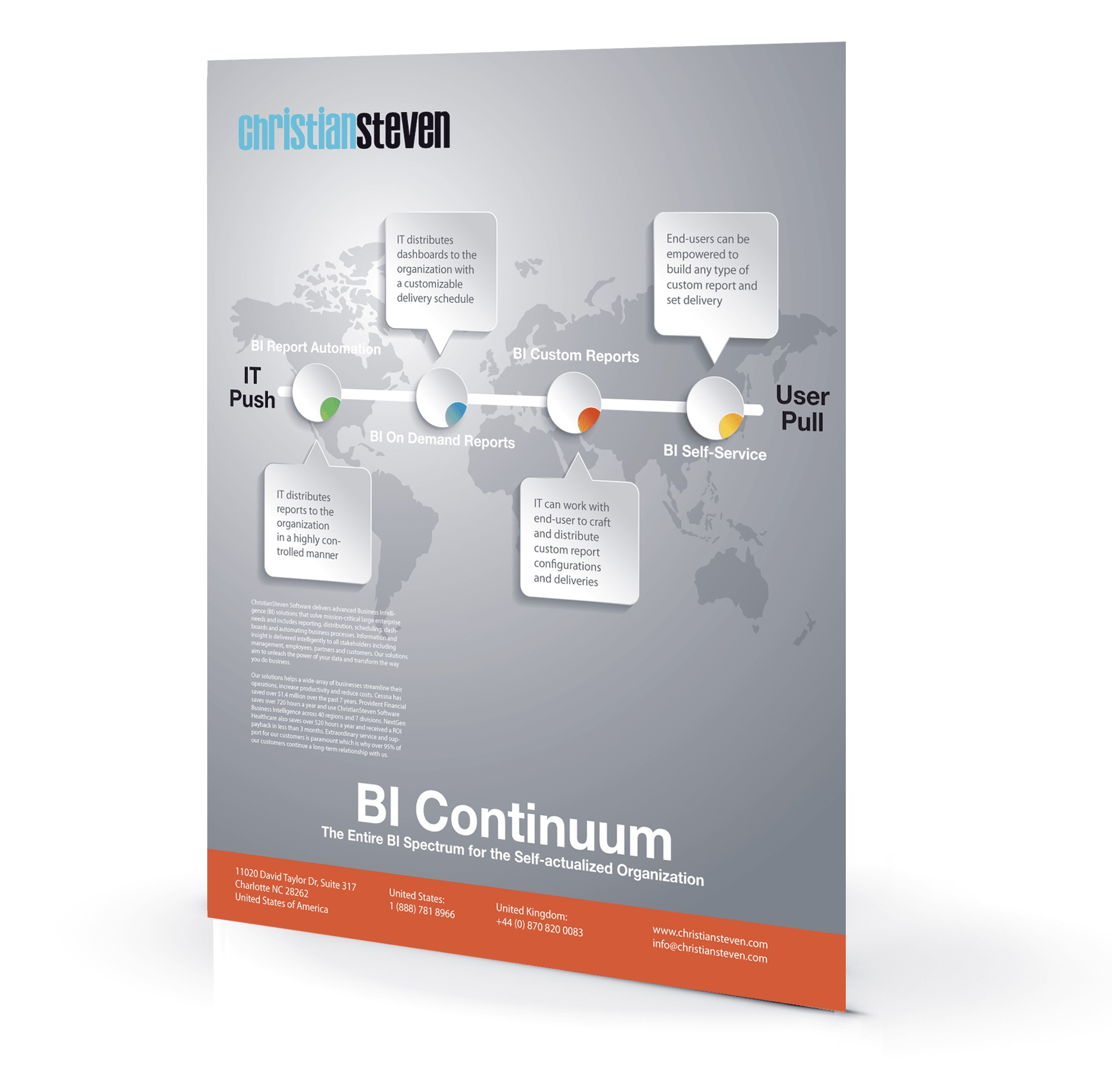 Info-graphic & Webinar: BI Continuum | BI Strategy | Business Intelligence