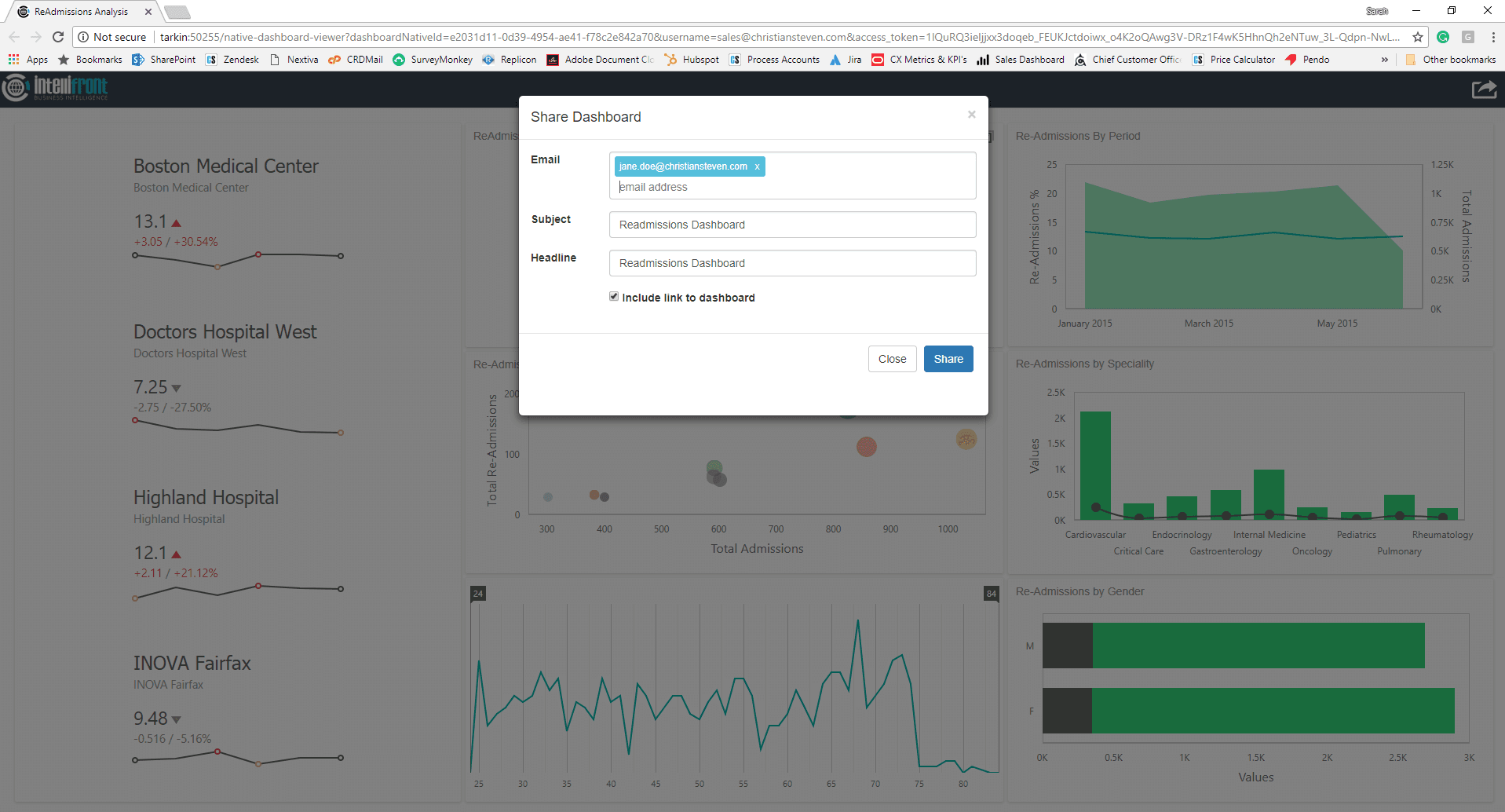 How to share a dashboard