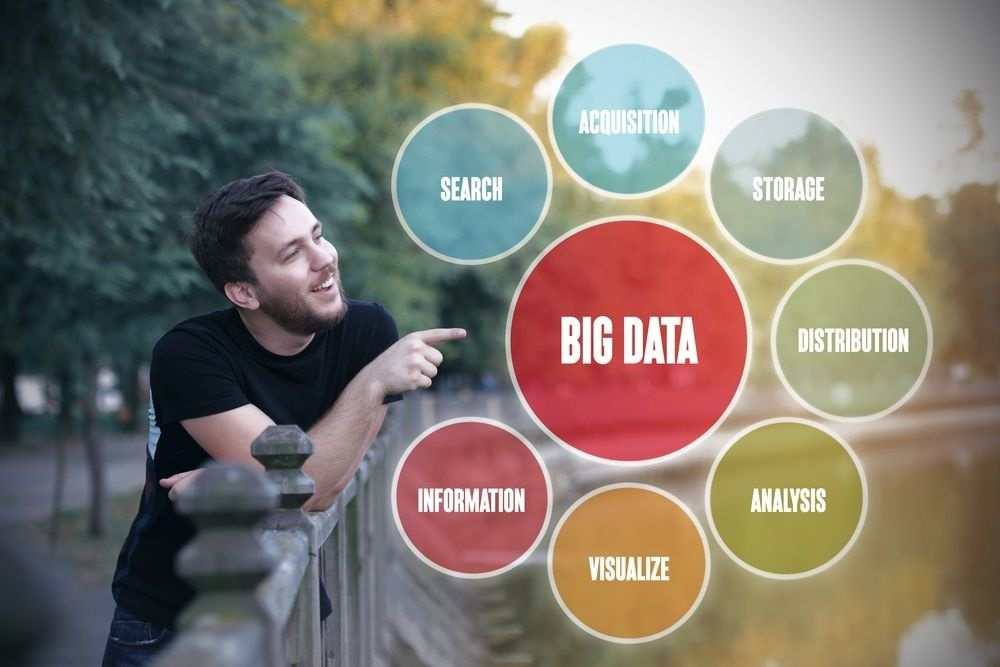 Big Data | Big Data Analytics | Big Data Software | Big Data Tools
