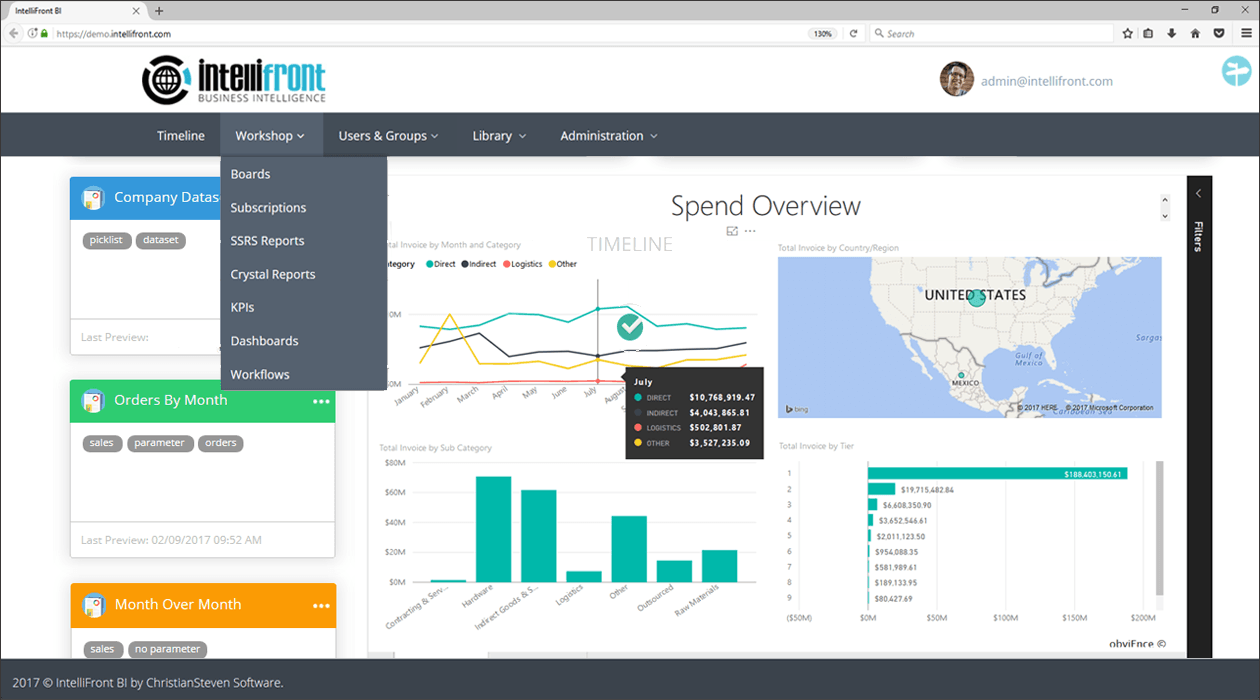 Harness The Power Of Business Intelligence | IntelliFront BI