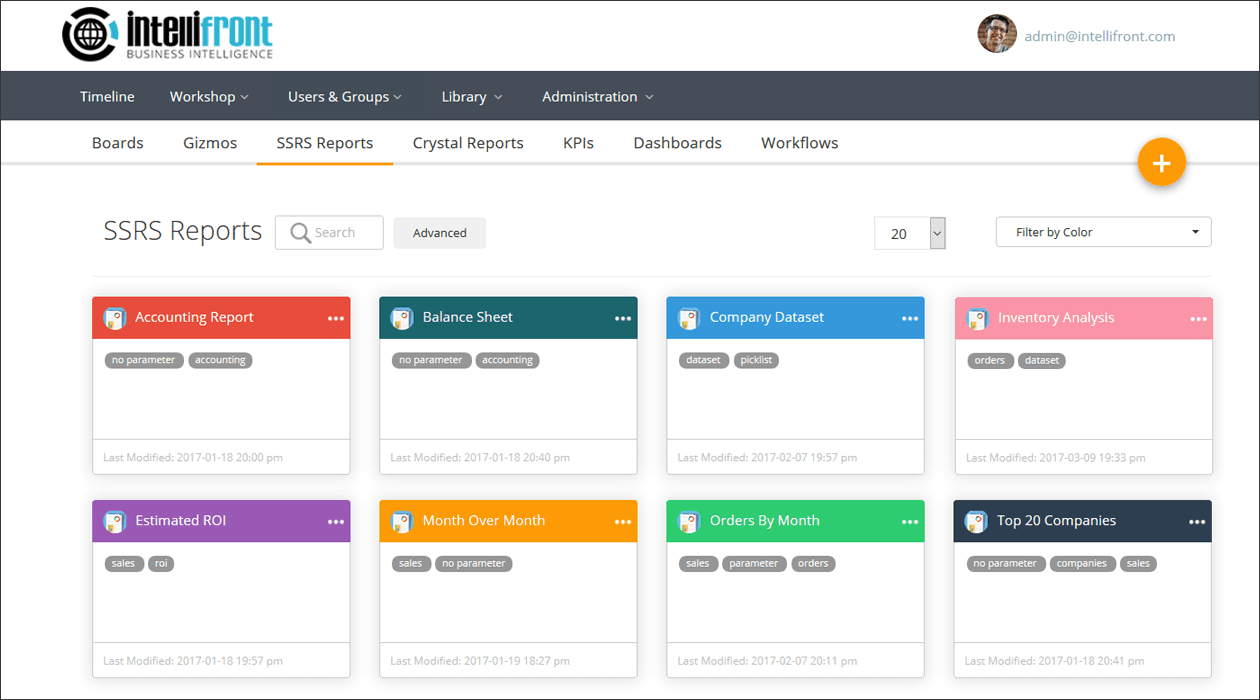 Share SSRS Reports Securely | IntelliFront BI