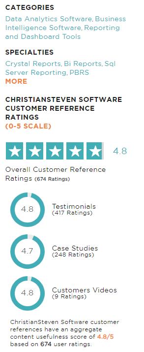 ChristianSteven Software Case Studies, Testimonials and Ratings