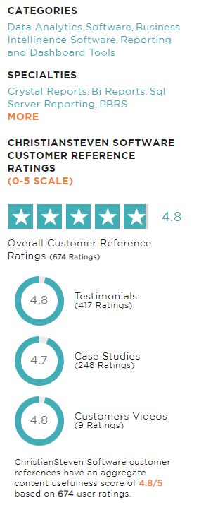 ChristianSteven Software Case Studies, Testimonials and Ratings