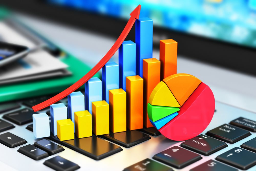 How to Use Your Business KPIs to Improve Your Profits  | IntelliFront BI