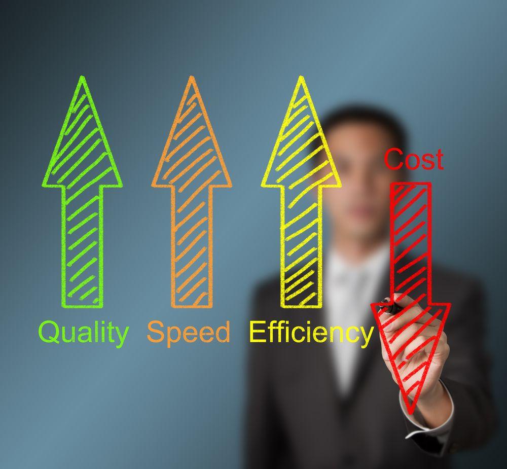 Increase Efficiency Using Dashboard Reporting Software | IntelliFront BI