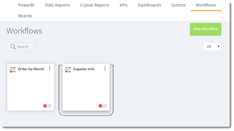 KPI's and Dashboards: Workflows in IntelliFront BI.