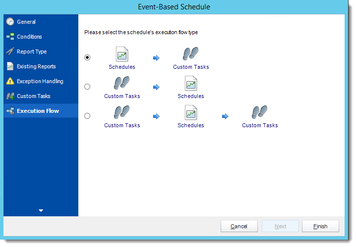 Crystal Reports: Execution Flow Wizard in Event Based Schedule in CRD.
