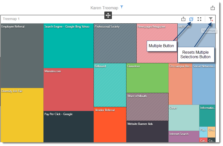 CKPI's and Dashboards: Creating Treemap Visual Dashboard item in IntelliFront BI.