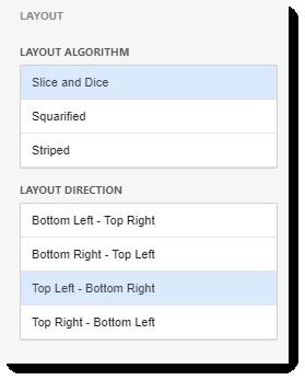 CKPI's and Dashboards: Creating Treemap Visual Dashboard item in IntelliFront BI.