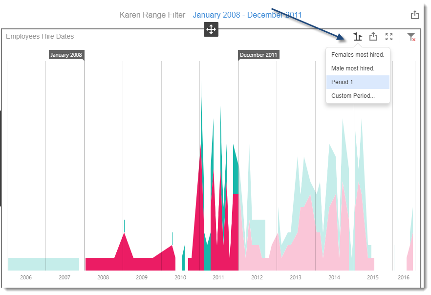 KPI's and Dashboards: Creating Range Filters Visual Dashboard item in IntelliFront BI.