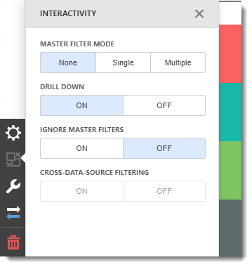KPI's and Dashboards: Creating Funnel 3D Visual Dashboard item in IntelliFront BI.