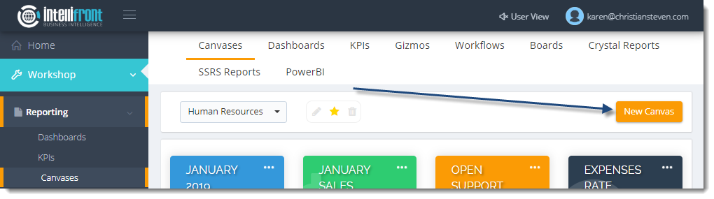 KPIs and Dashboard: Creating a Canvas in IntelliFront BI.