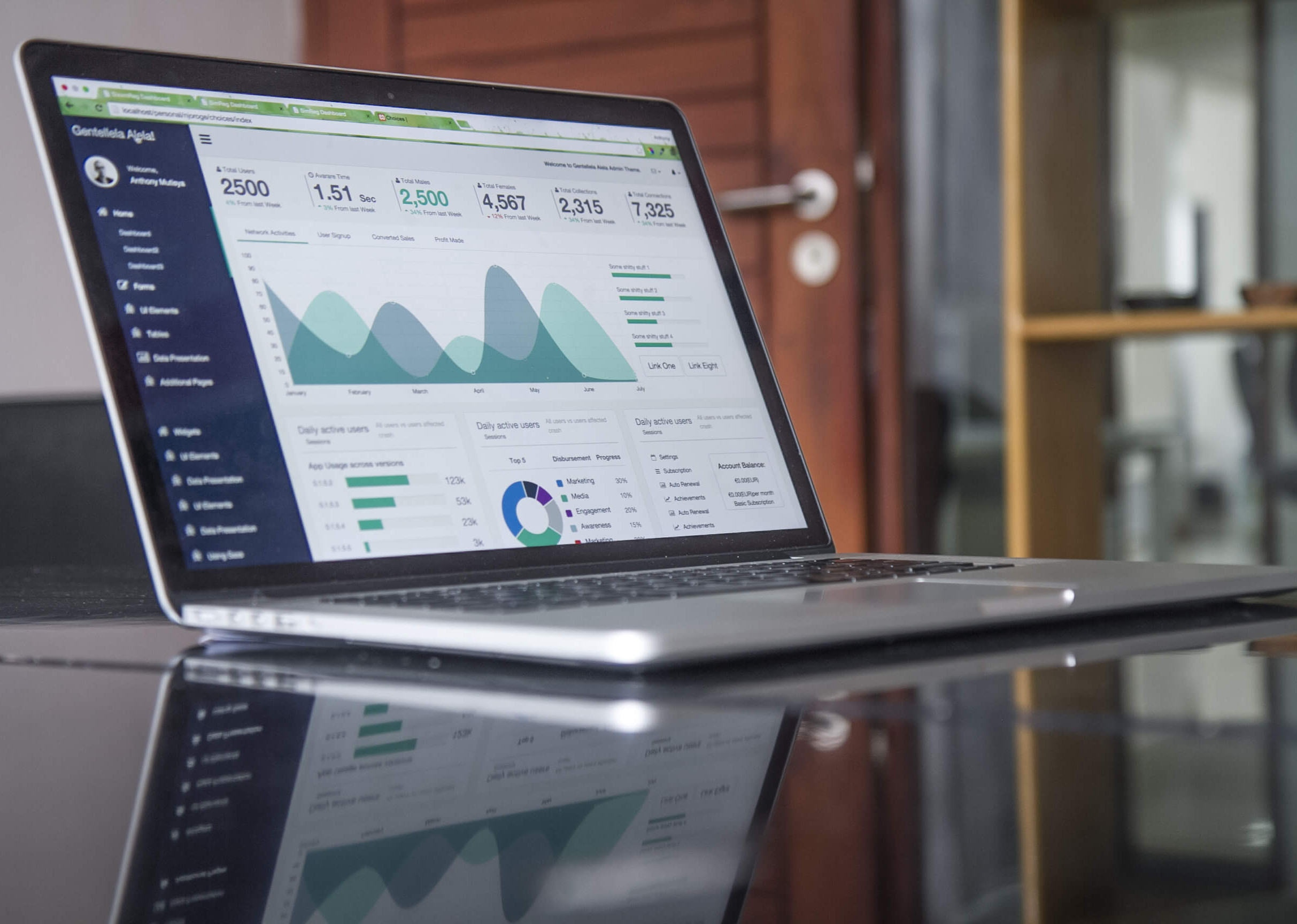 What makes Great Business Intelligence Dashboards