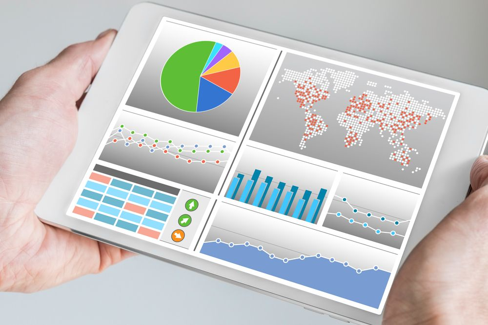 What are Intuitive Business Intelligence Dashboards?