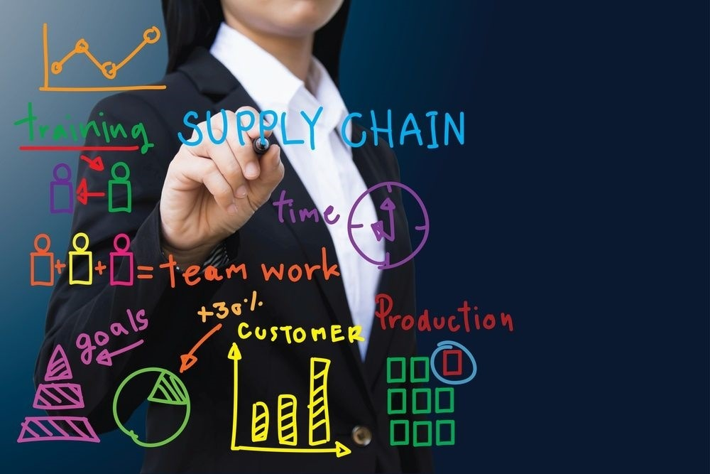 Top 4 Ways BI Solutions Help the Retail Industry Supply Chain