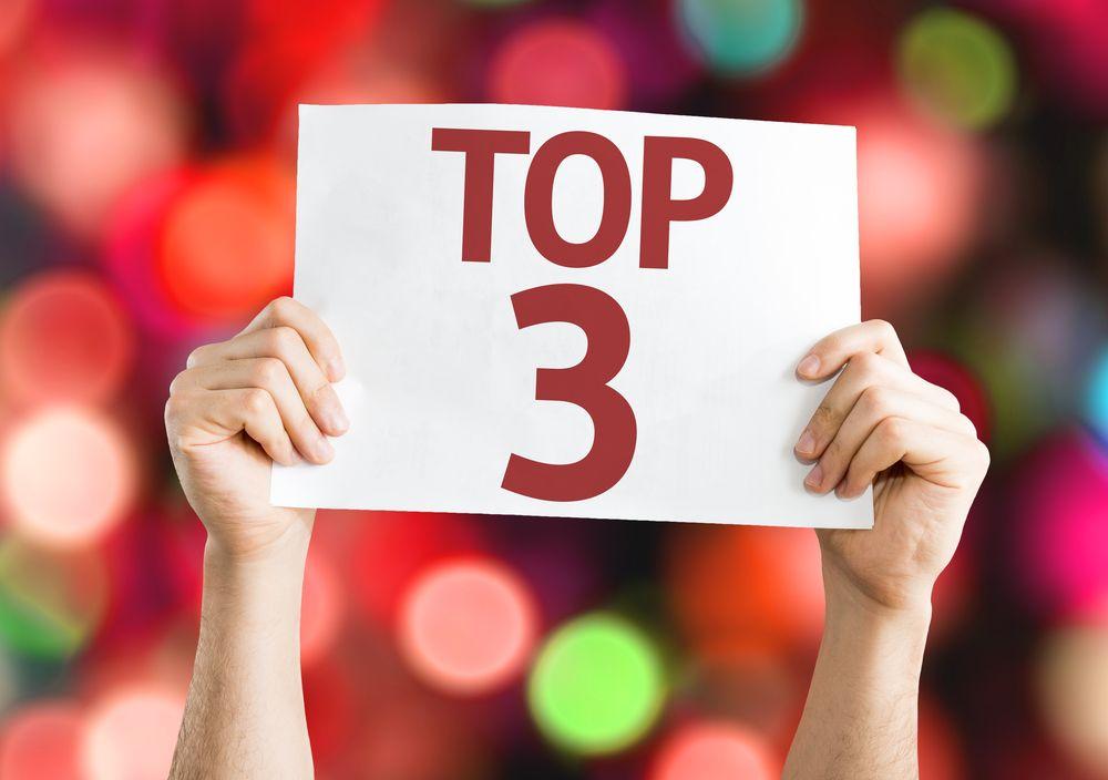 Top 3 Advantages of an SSRS Scheduler