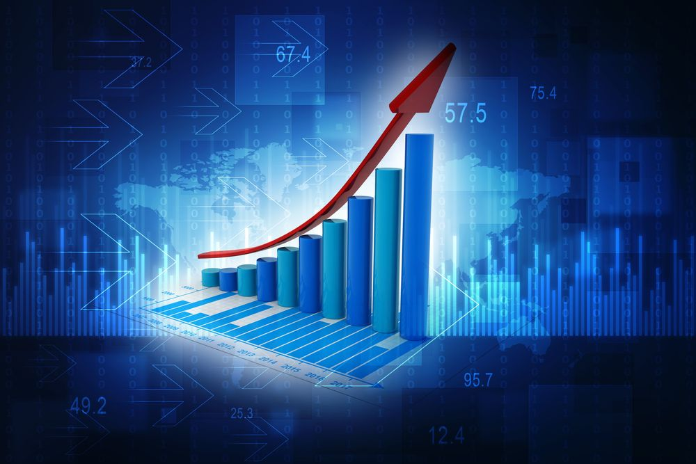 The ROI of Business Intelligence Part 2 of 2